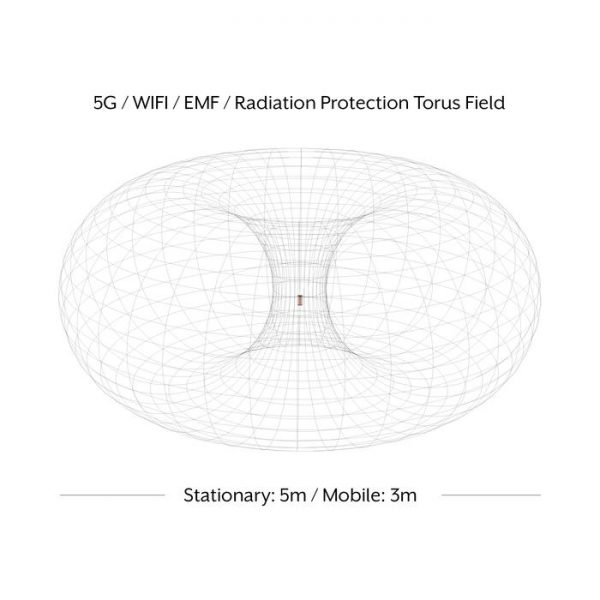 EMF Radiation Protection in Dubai