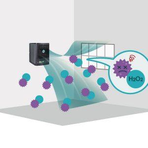 health innovation technologies in Dubai